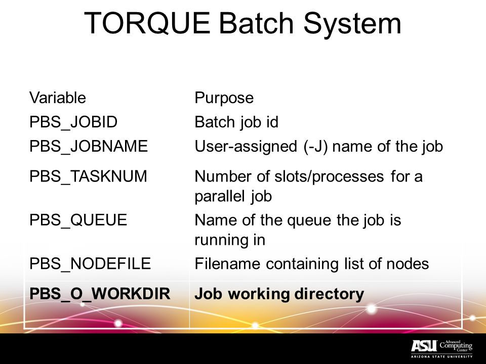 Commonly Used TORQUE Commands qsubSubmit a job qstatCheck on the status of jobs qdelDelete running and queued jobs qholdSuspend jobs qrlsResume jobs qalterChange job information man pages for all of these commands