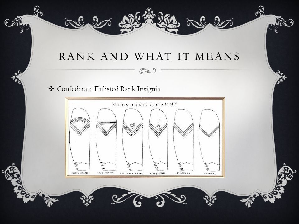  Confederate Enlisted Rank Insignia RANK AND WHAT IT MEANS