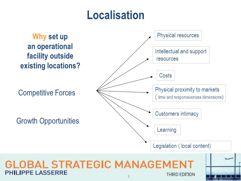 8 Localisation Competitive Forces Growth Opportunities Physical resources Intellectual and support resources Costs Physical proximity to markets ( time and responsiveness dimensions ) Customers intimacy Learning Legislation ( local content) Why set up an operational facility outside existing locations