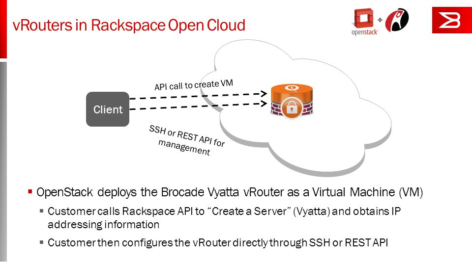 vRouters in Rackspace Open Cloud Client API call to create VM SSH or REST API for management  OpenStack deploys the Brocade Vyatta vRouter as a Virtual Machine (VM)  Customer calls Rackspace API to Create a Server (Vyatta) and obtains IP addressing information  Customer then configures the vRouter directly through SSH or REST API