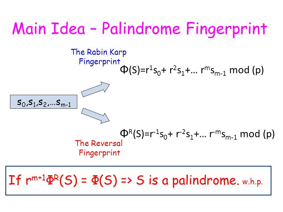 Main Idea – Palindrome Fingerprint s 0,s 1,s 2,…s m-1 Φ R (S)=r -1 s 0 + r -2 s 1 +… r -m s m-1 mod (p) Φ (S)=r 1 s 0 + r 2 s 1 +… r m s m-1 mod (p) The Rabin Karp Fingerprint If r m+1 Φ R (S) = Φ(S) => S is a palindrome.