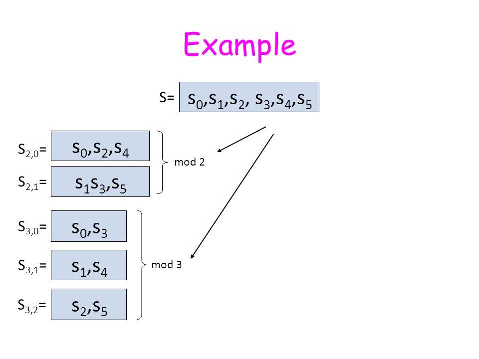 Example s 0,s 1,s 2, s 3,s 4,s 5 s 0,s 2,s 4 s 1 s 3,s 5 s 0,s 3 s 1,s 4 s 2,s 5 mod 2 mod 3 S= S 2,0 = S 2,1 = S 3,0 = S 3,1 = S 3,2 =