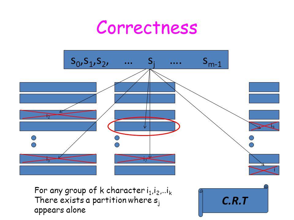 Correctness s 0,s 1,s 2, … s j ….