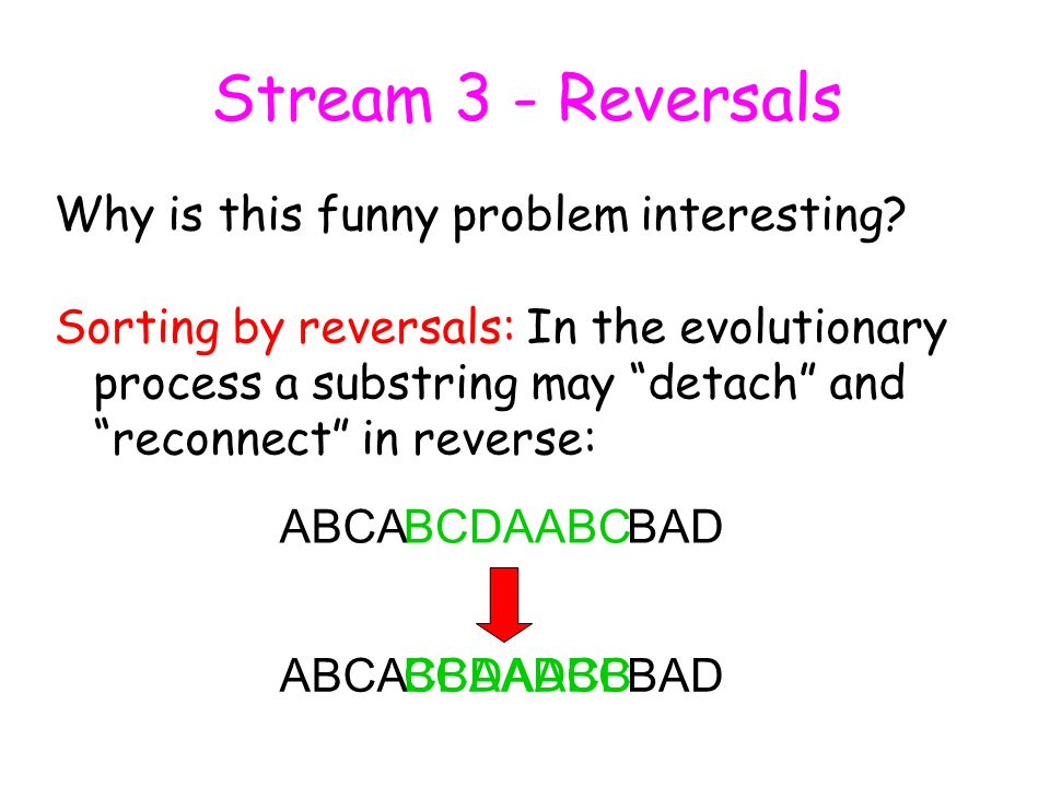 Sorting by Reversals What is the minimum number of reversals that, when applied to string A, result in string B.
