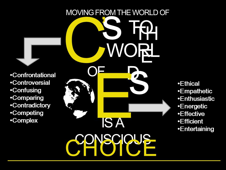 MOVING FROM THE WORLD OF TO C s, OF IS A CONSCIOUS CHOICE Confrontational Controversial Confusing Comparing Contradictory Competing Complex TH E WORL