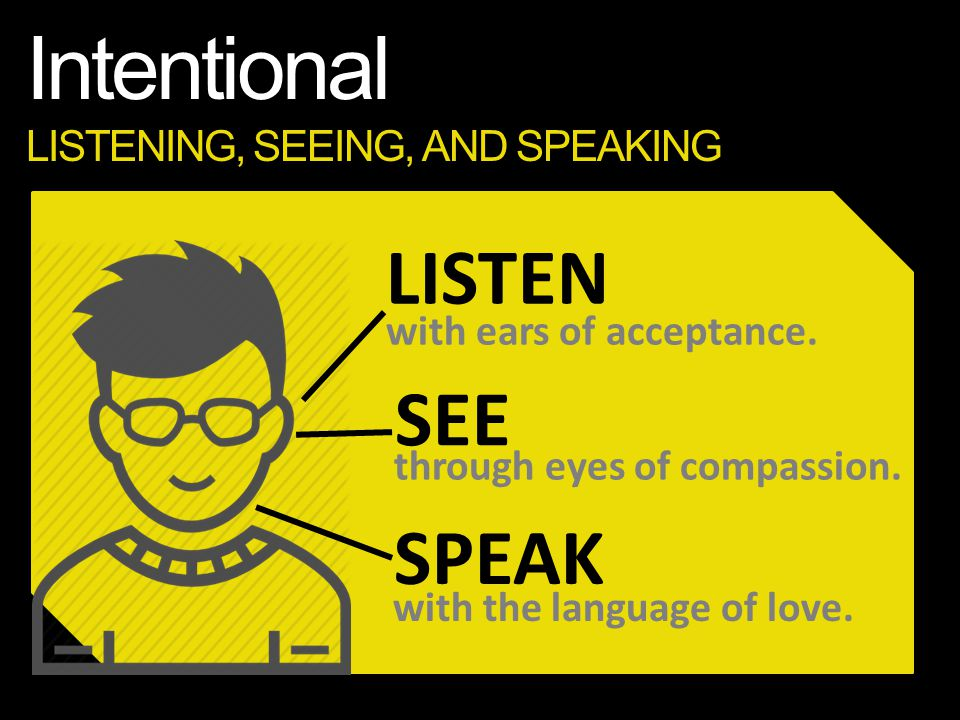 Intentional LISTENING, SEEING, AND SPEAKING LISTEN SEE SPEAK with ears of acceptance. through eyes of compassion. with the language of love.