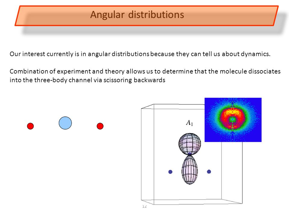 12 Angular distributions Our interest currently is in angular distributions because they can tell us about dynamics.