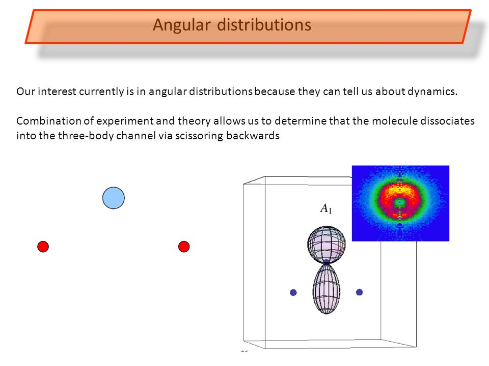 13 Angular distributions Our interest currently is in angular distributions because they can tell us about dynamics.