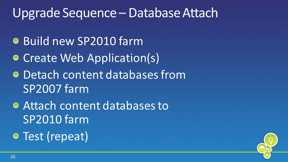25 Upgrade Sequence – Database Attach Build new SP2010 farm Create Web Application(s) Detach content databases from SP2007 farm Attach content databases to SP2010 farm Test (repeat)