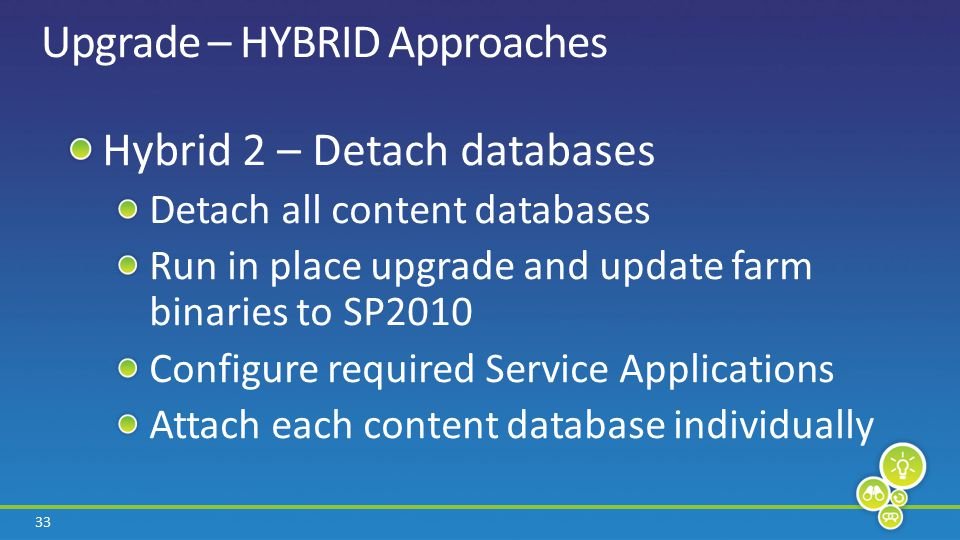 33 Upgrade – HYBRID Approaches Hybrid 2 – Detach databases Detach all content databases Run in place upgrade and update farm binaries to SP2010 Configure required Service Applications Attach each content database individually