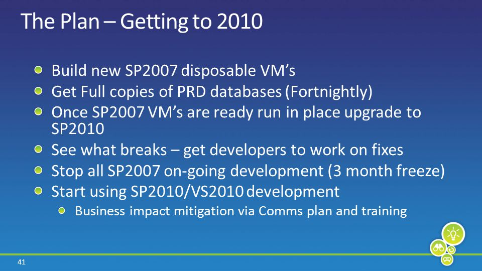 41 The Plan – Getting to 2010 Build new SP2007 disposable VM's Get Full copies of PRD databases (Fortnightly) Once SP2007 VM's are ready run in place upgrade to SP2010 See what breaks – get developers to work on fixes Stop all SP2007 on-going development (3 month freeze) Start using SP2010/VS2010 development Business impact mitigation via Comms plan and training