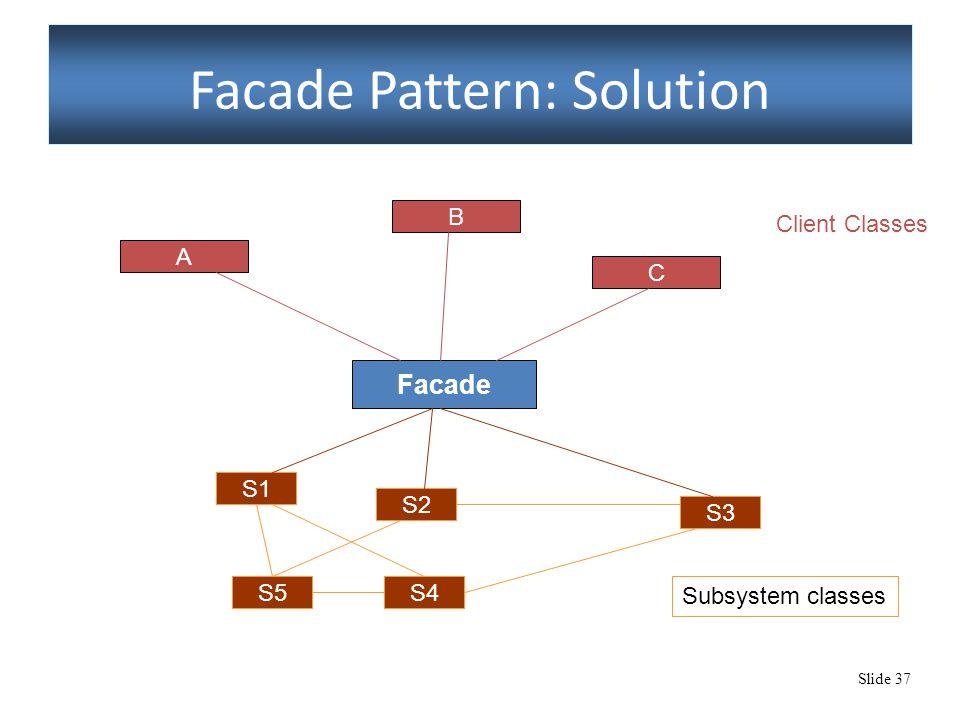 Slide 37 Facade Pattern: Solution A C B Client Classes S1 S5 S3 S2 S4 Subsystem classes Facade