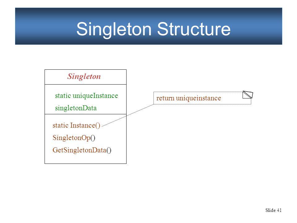 Slide 41 Singleton Structure Singleton static Instance() SingletonOp() GetSingletonData() static uniqueInstance singletonData return uniqueinstance