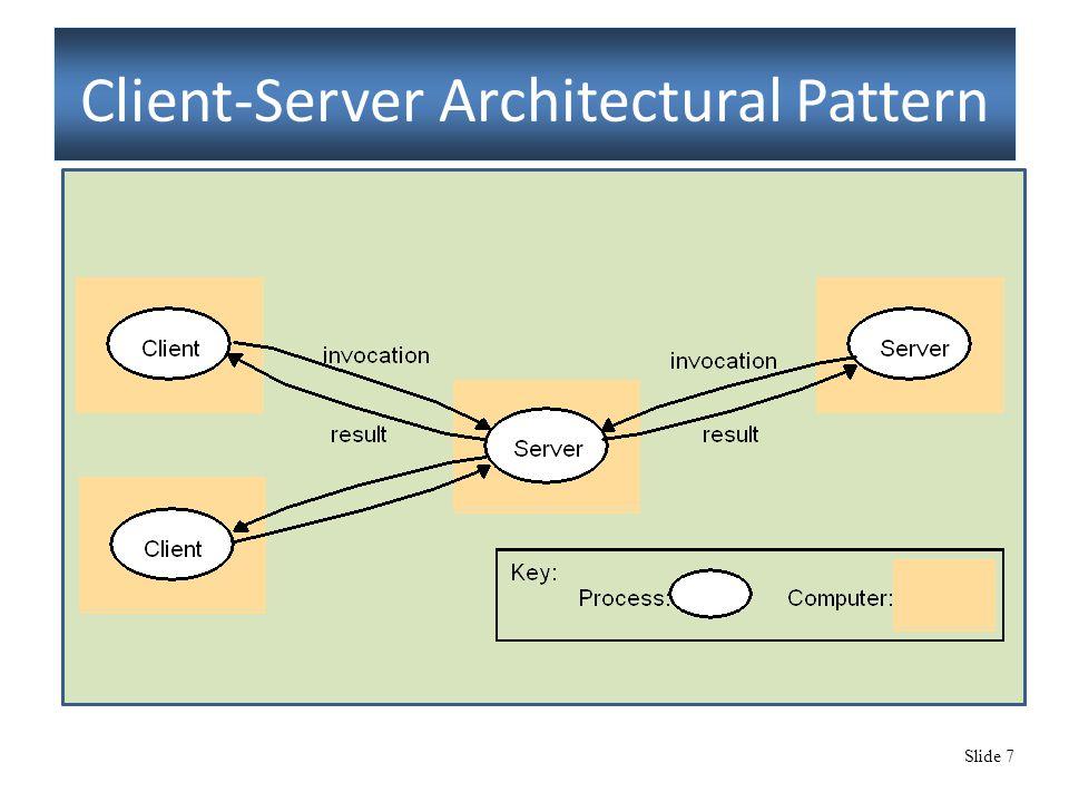 Slide 7 Client-Server Architectural Pattern A K T