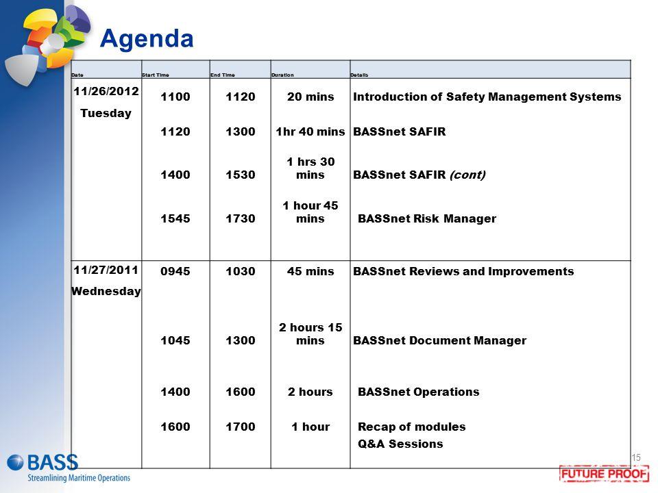 Agenda 15 DateStart TimeEnd TimeDurationDetails 11/26/2012 1100112020 minsIntroduction of Safety Management Systems Tuesday 112013001hr 40 minsBASSnet