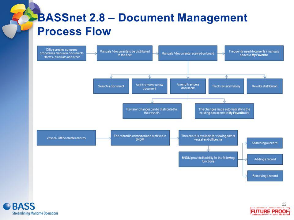 BASSnet 2.8 – Document Management Process Flow 22