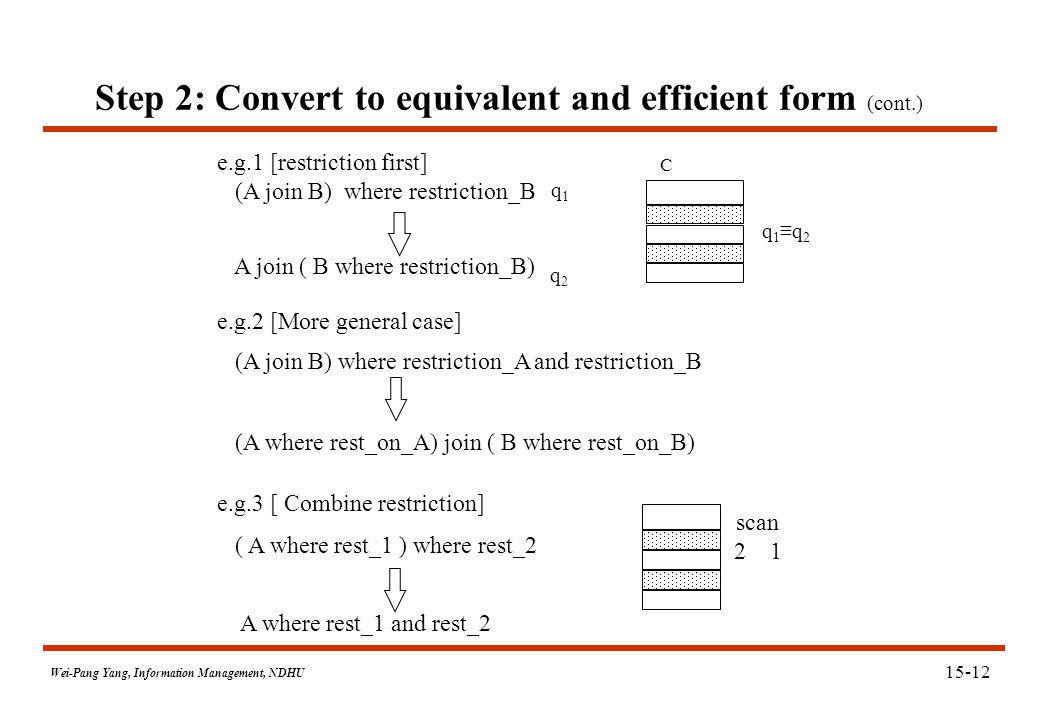 Wei-Pang Yang, Information Management, NDHU Step 2: Convert to equivalent and efficient form (cont.) e.g.1 [restriction first] (A join B) where restri