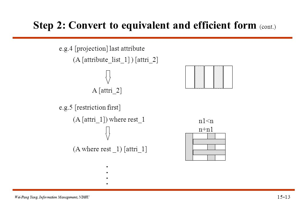 Wei-Pang Yang, Information Management, NDHU Step 2: Convert to equivalent and efficient form (cont.) e.g.4 [projection] last attribute (A [attribute_l