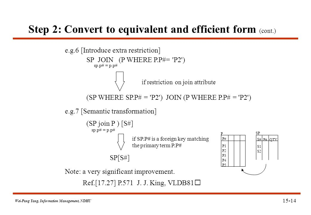 Wei-Pang Yang, Information Management, NDHU Step 2: Convert to equivalent and efficient form (cont.) e.g.6 [Introduce extra restriction] SP JOIN (P WH