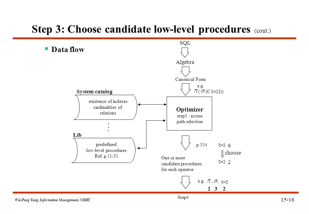 Wei-Pang Yang, Information Management, NDHU Step 3: Choose candidate low-level procedures (cont.)  Data flow existence of indexes cardinalities of re