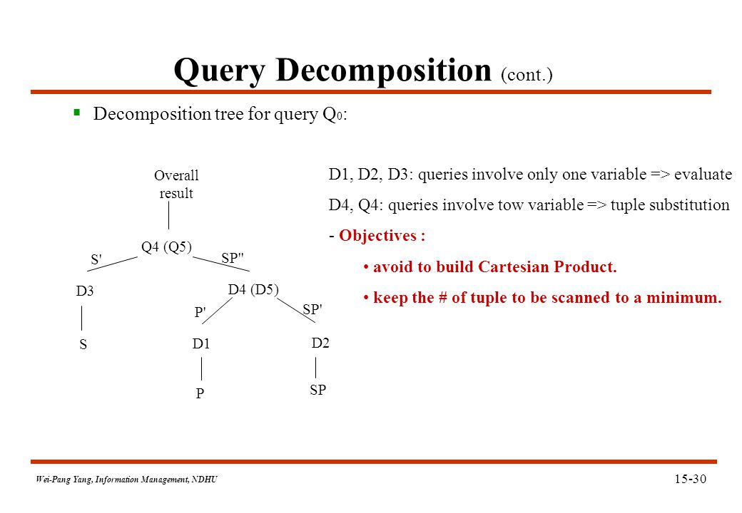 Wei-Pang Yang, Information Management, NDHU Query Decomposition (cont.)  Decomposition tree for query Q 0 : Overall result Q4 (Q5) D3 S SP D4 (D5) S D1 D2 P SP P SP D1, D2, D3: queries involve only one variable => evaluate D4, Q4: queries involve tow variable => tuple substitution - Objectives : avoid to build Cartesian Product.
