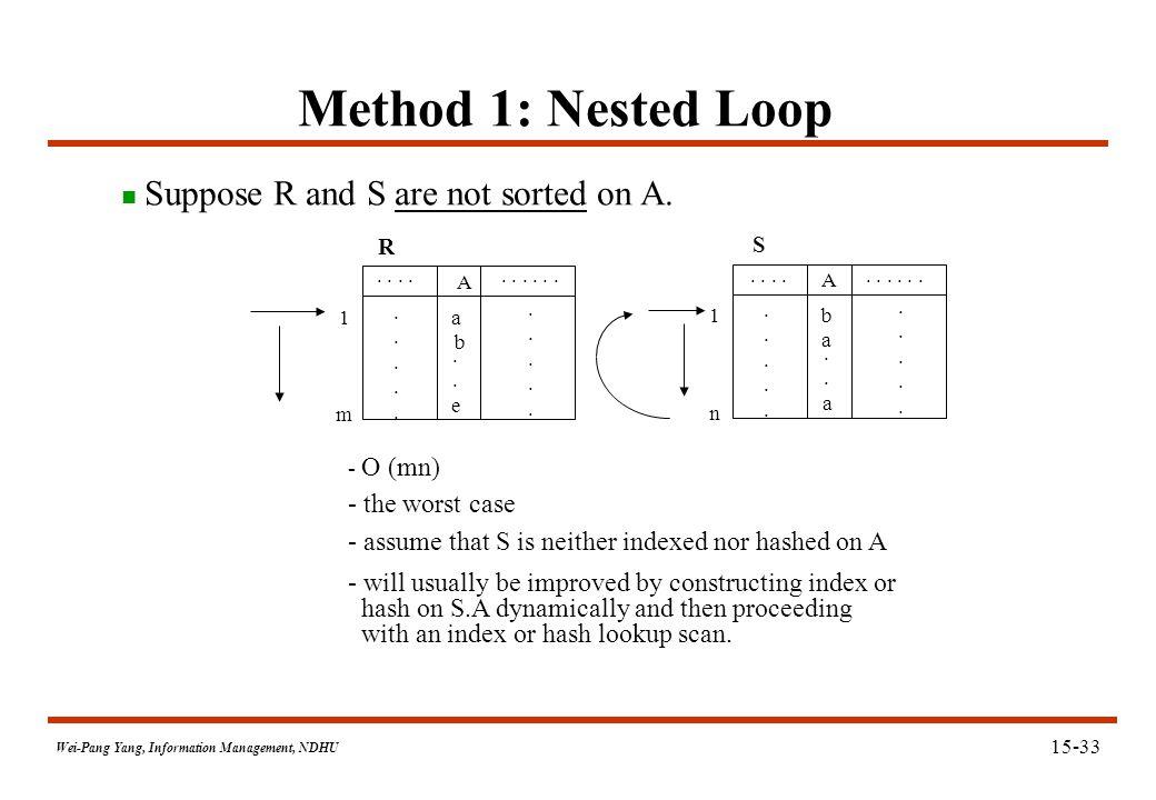Wei-Pang Yang, Information Management, NDHU Method 1: Nested Loop A a b..e..e..... 1 m.................... A baba..a..a..... 1 n.................... R