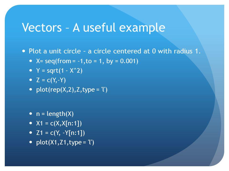 Vectors – A useful example Plot a unit circle – a circle centered at 0 with radius 1.