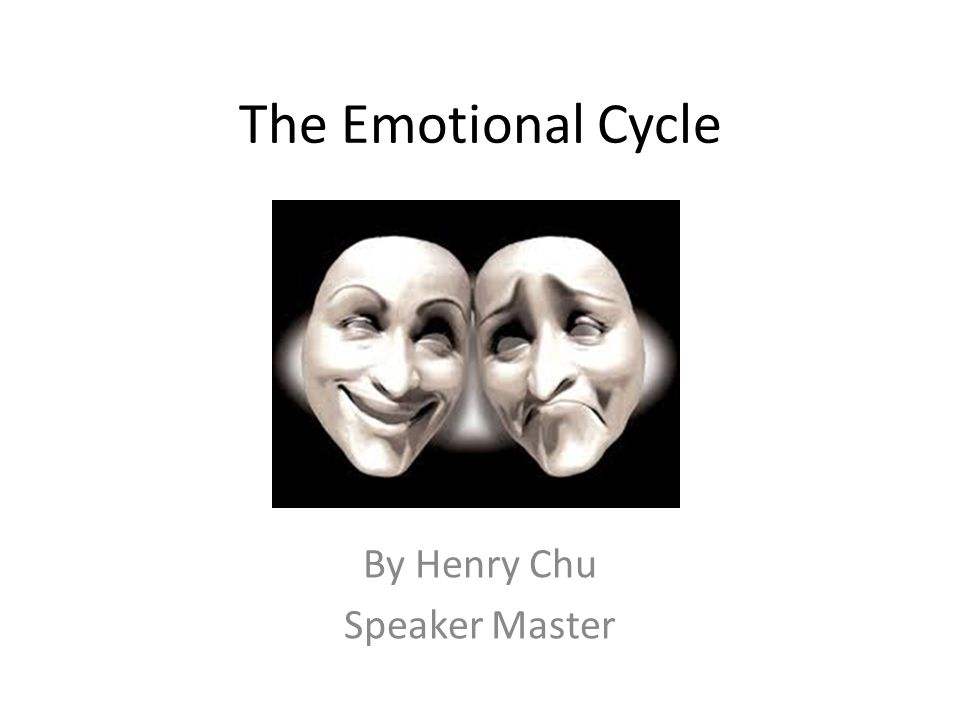 Introduction The Emotional cycle is the extension of the Wealth Cycle and it's the changes of an individual's emotions (as related to I-Ching) This is related to the concepts of the Three Debts: Material, Emotional and Divine Like the Wealth cycle, there are eight elements (or states) and they are: happiness, fear, anger, hatred, despair, sadness, sympathy and Love A person may get stuck in a state and take life times to move on