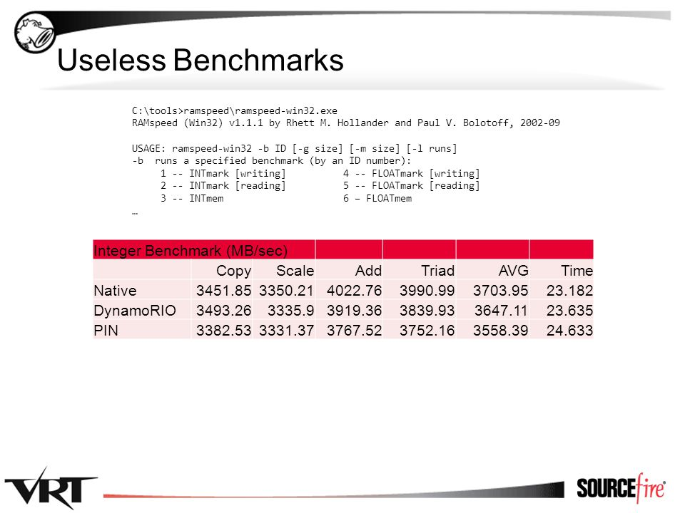 19 Useless Benchmarks C:\tools>ramspeed\ramspeed-win32.exe RAMspeed (Win32) v1.1.1 by Rhett M. Hollander and Paul V. Bolotoff, 2002-09 USAGE: ramspeed