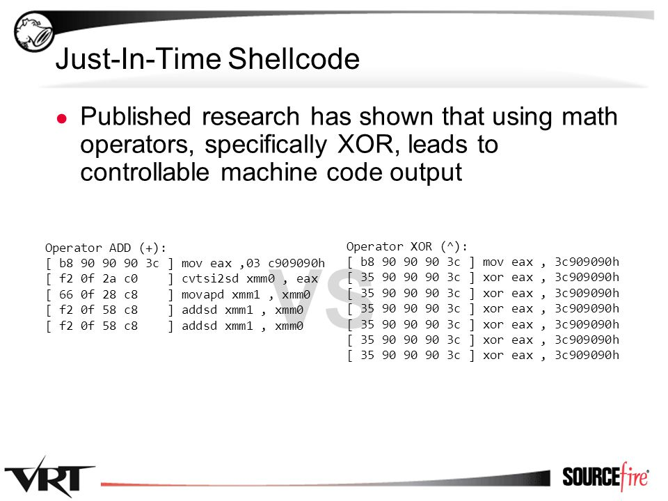 38 VS Just-In-Time Shellcode ● Published research has shown that using math operators, specifically XOR, leads to controllable machine code output Ope
