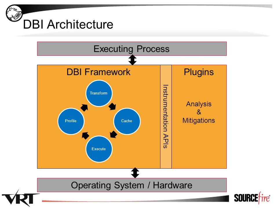 10 PIN Architecture