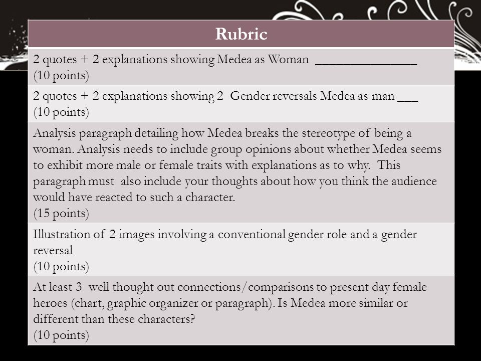 Rubric 2 quotes + 2 explanations showing Medea as Woman _______________ (10 points) 2 quotes + 2 explanations showing 2 Gender reversals Medea as man ___ (10 points) Analysis paragraph detailing how Medea breaks the stereotype of being a woman.