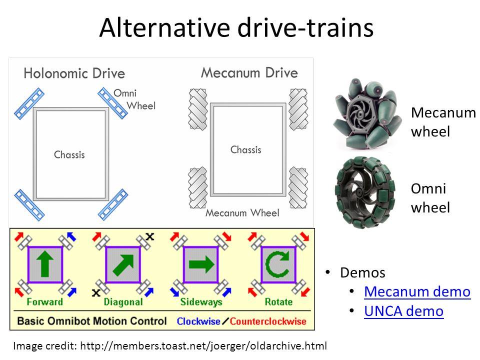 Alternative drive-trains Demos Mecanum demo UNCA demo Mecanum wheel Omni wheel Image credit: http://members.toast.net/joerger/oldarchive.html