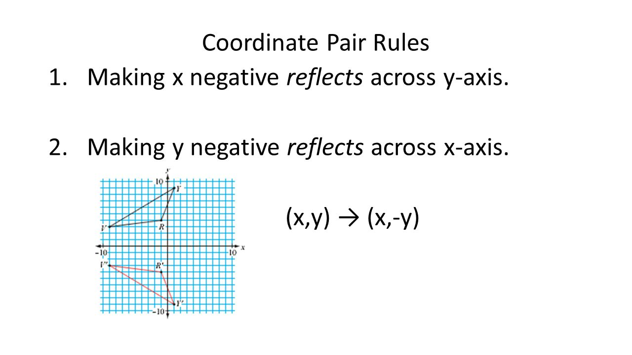 Coordinate Pair Rules 1.Making x negative reflects across y-axis.