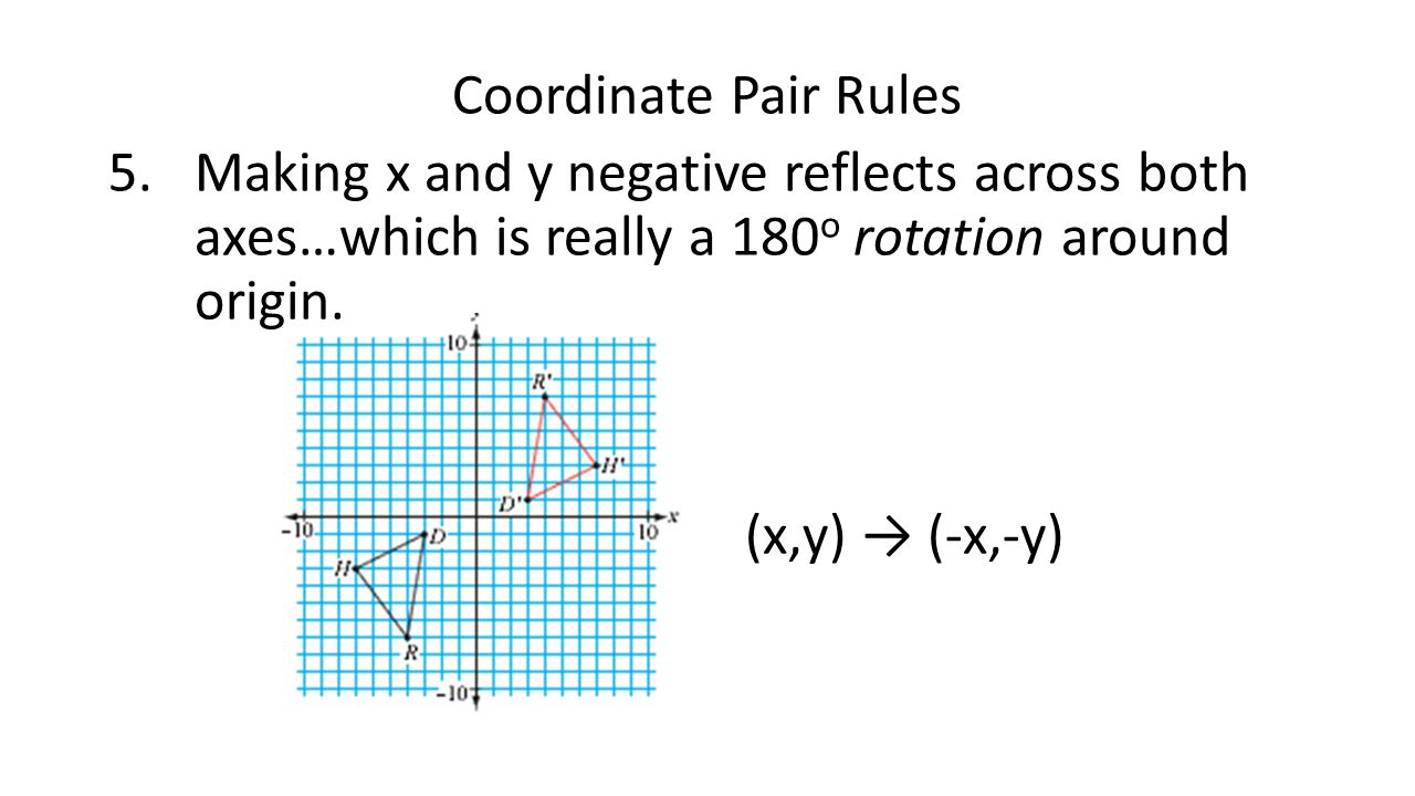 Coordinate Pair Rules 5.Making x and y negative reflects across both axes…which is really a 180 o rotation around origin.