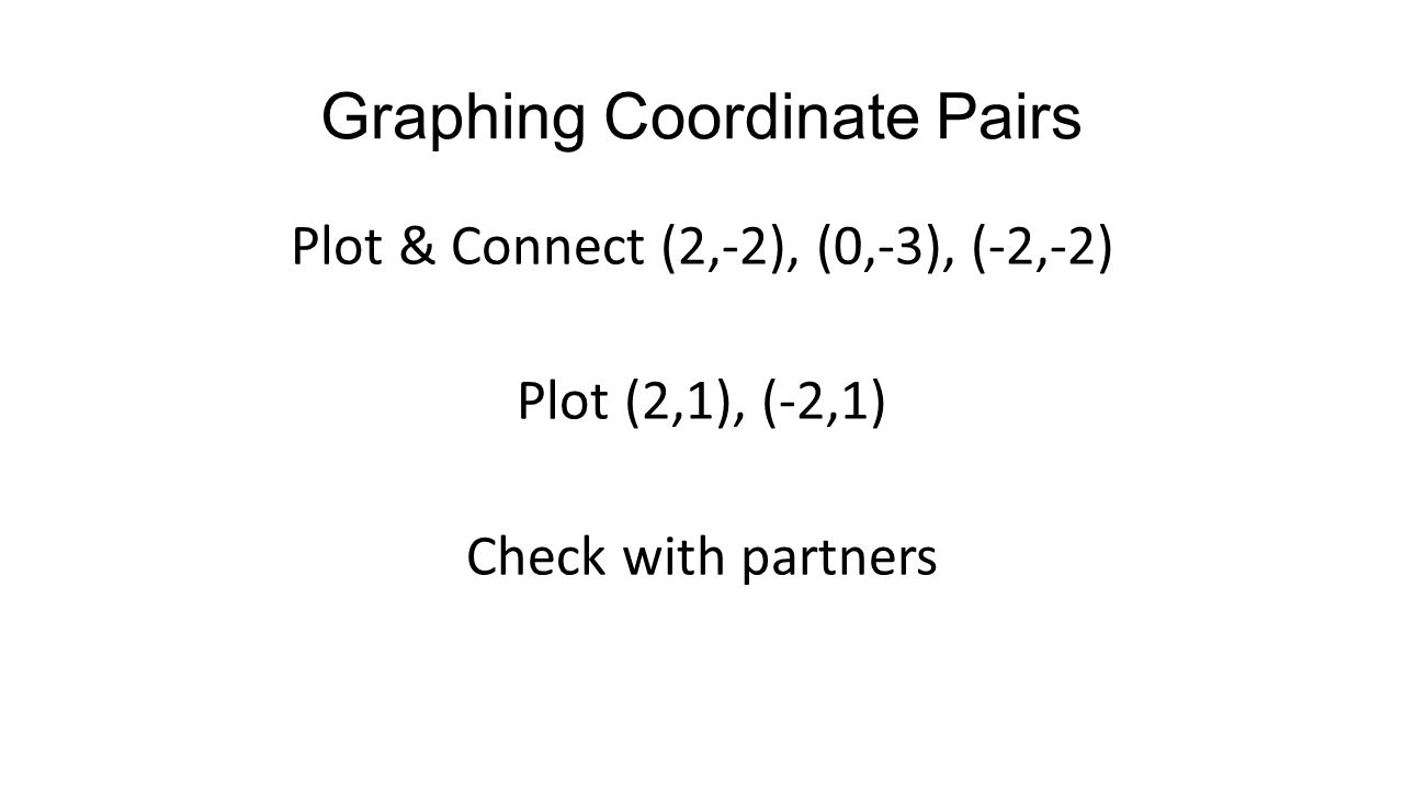 Graphing Coordinate Pairs Plot & Connect (2,-2), (0,-3), (-2,-2) Plot (2,1), (-2,1) Check with partners