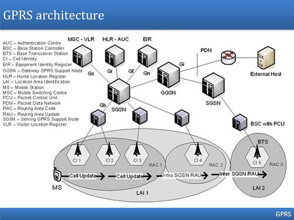 GPRS GPRS architecture