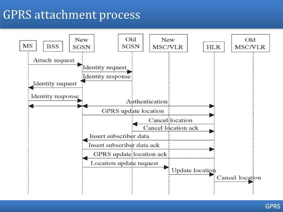 GPRS attachment process GPRS