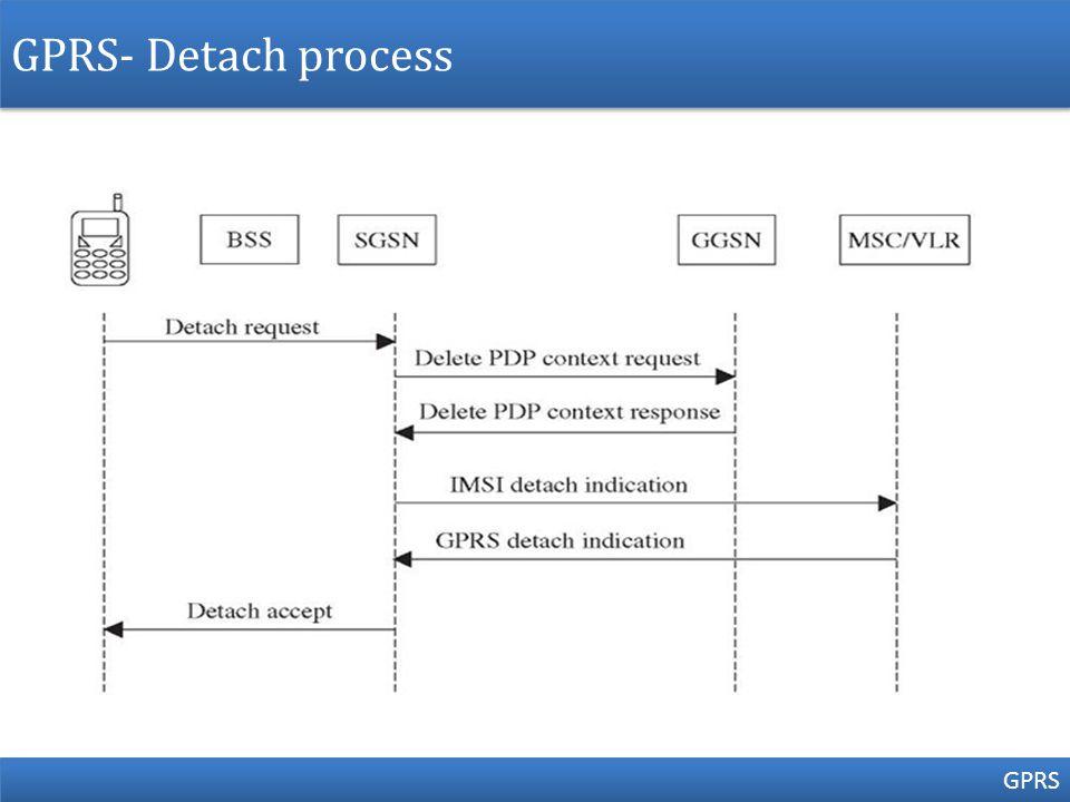 GPRS- Detach process GPRS
