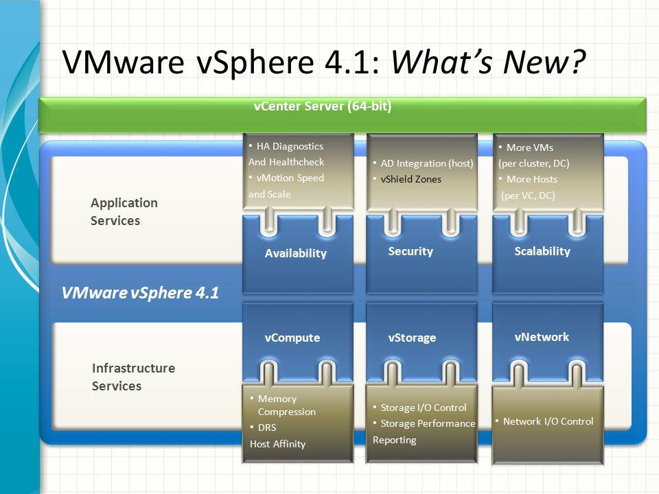VMware vSphere 4.1: What's New.