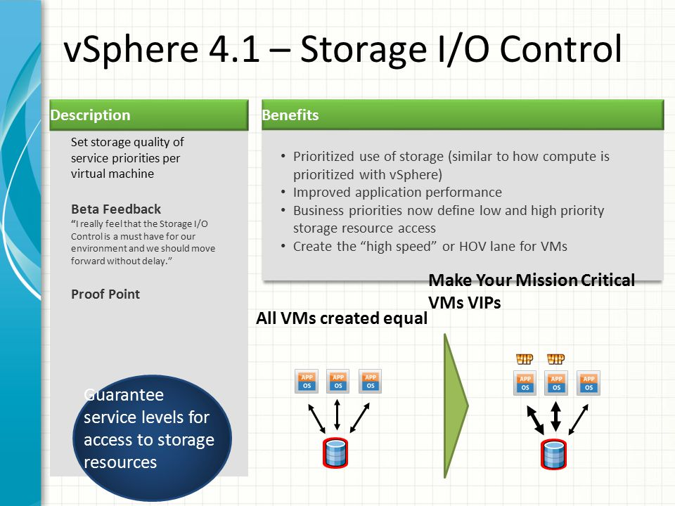 vSphere 4.1 – Storage I/O Control Description Prioritized use of storage (similar to how compute is prioritized with vSphere) Improved application performance Business priorities now define low and high priority storage resource access Create the high speed or HOV lane for VMs Set storage quality of service priorities per virtual machine Beta Feedback I really feel that the Storage I/O Control is a must have for our environment and we should move forward without delay. Proof Point Make Your Mission Critical VMs VIPs All VMs created equal Guarantee service levels for access to storage resources