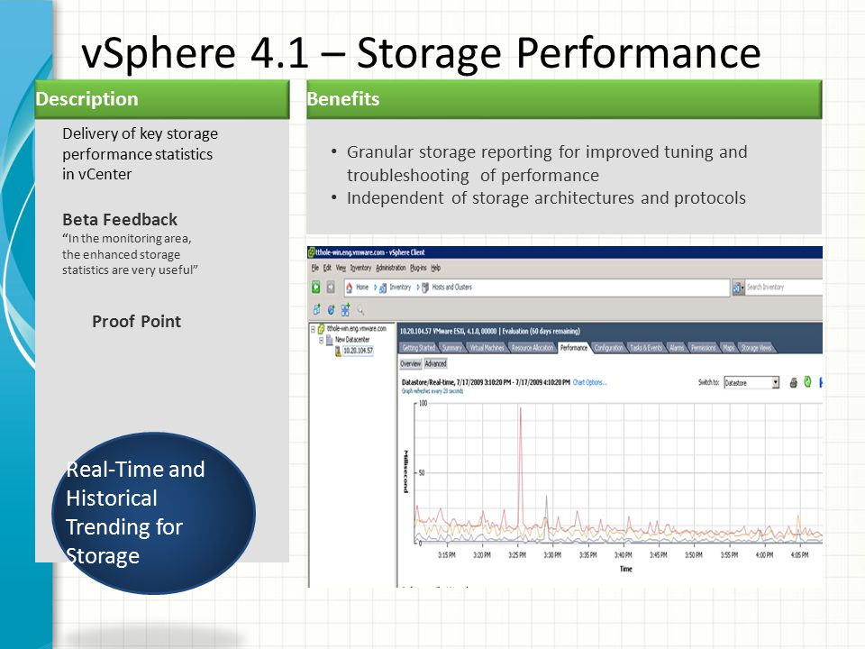 vSphere 4.1 – Storage Performance Reporting Description Benefits Granular storage reporting for improved tuning and troubleshooting of performance Independent of storage architectures and protocols Delivery of key storage performance statistics in vCenter Beta Feedback In the monitoring area, the enhanced storage statistics are very useful Proof Point Real-Time and Historical Trending for Storage