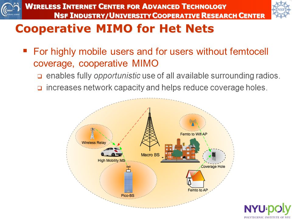 19 W IRELESS I NTERNET C ENTER FOR A DVANCED T ECHNOLOGY N SF I NDUSTRY/ U NIVERSITY C OOPERATIVE R ESEARCH C ENTER Cooperative MIMO for Het Nets  For highly mobile users and for users without femtocell coverage, cooperative MIMO  enables fully opportunistic use of all available surrounding radios.