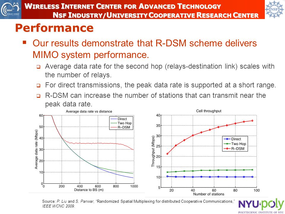 24 W IRELESS I NTERNET C ENTER FOR A DVANCED T ECHNOLOGY N SF I NDUSTRY/ U NIVERSITY C OOPERATIVE R ESEARCH C ENTER Performance  Our results demonstrate that R-DSM scheme delivers MIMO system performance.