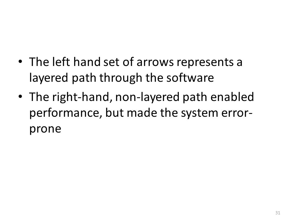 The left hand set of arrows represents a layered path through the software The right-hand, non-layered path enabled performance, but made the system error- prone 31