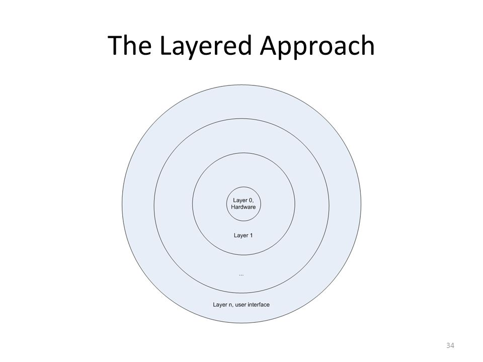 The Layered Approach 34