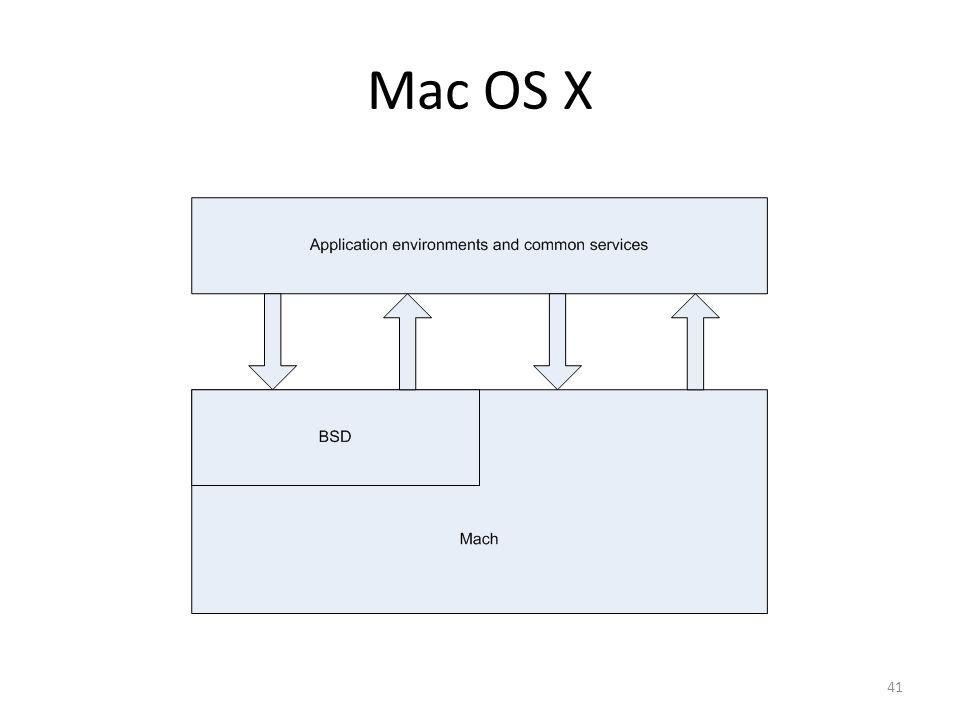 Mac OS X 41