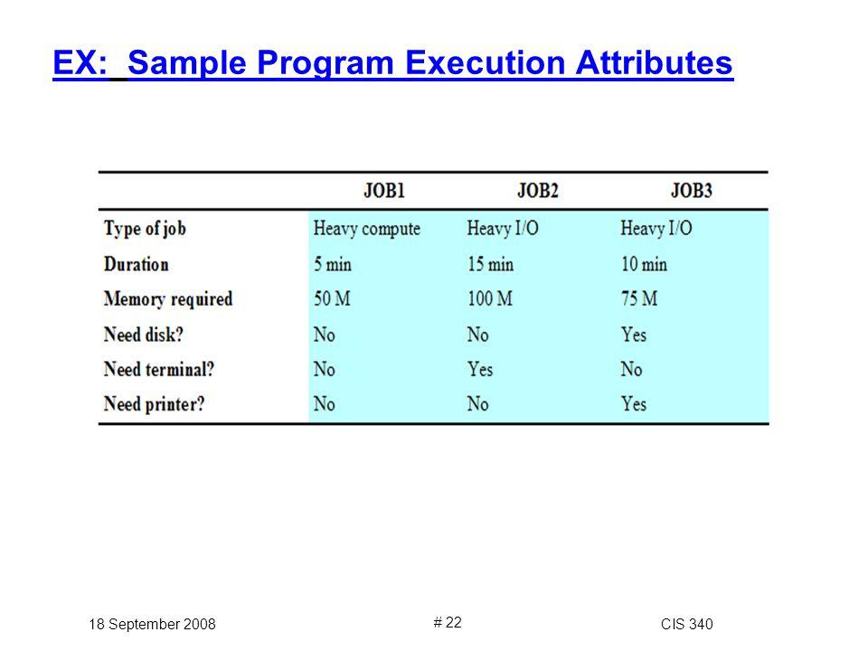 18 September 2008CIS 340 # 22 EX: Sample Program Execution Attributes