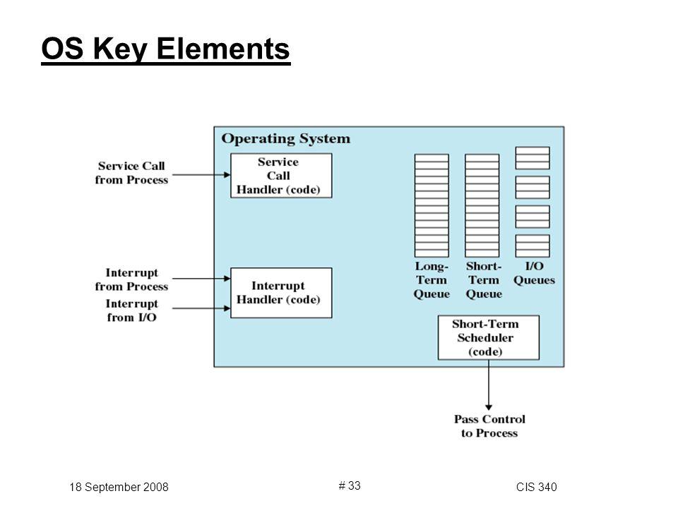 18 September 2008CIS 340 # 33 OS Key Elements