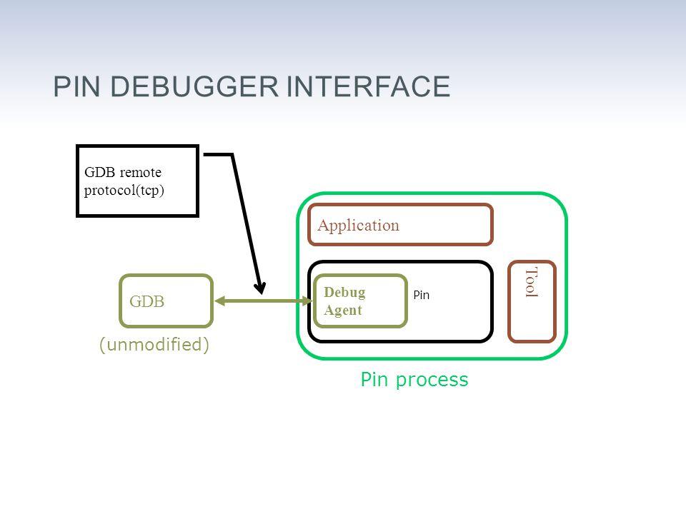 PIN DEBUGGER INTERFACE 37 Application Tool GDB Debug Agent Pin GDB remote protocol(tcp) Pin process (unmodified)
